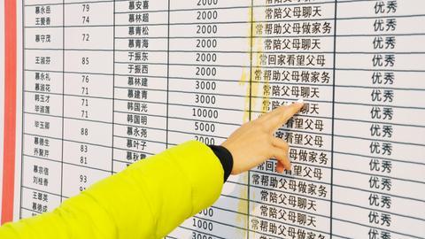Auf einer Tafel im chinesischen Rongcheng sind Geldbeträge abgebildet, die Kinder ihren Eltern gegeben haben. Die Unterstützung der Eltern wird im neuen Sozialkredit-System berücksichtigt und mit Punkten belohnt.
